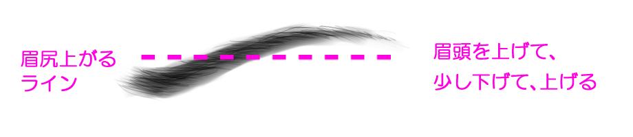 男性眉イラスト