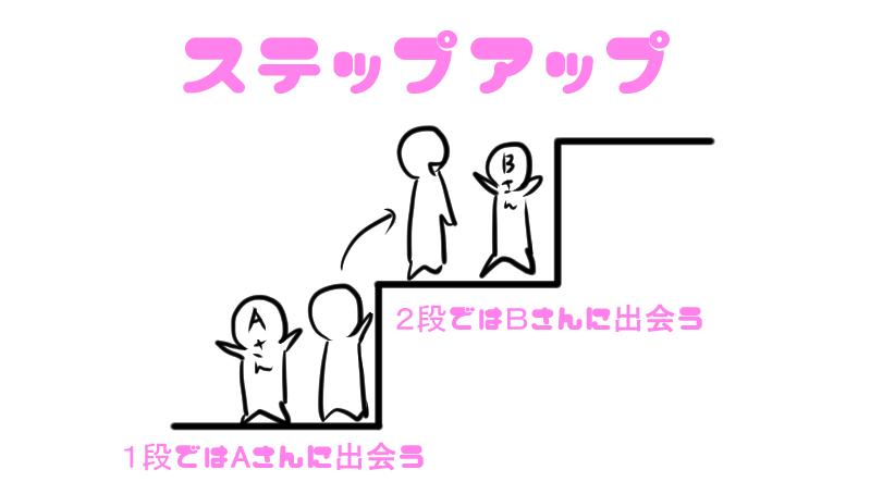 波動を上げると人間関係が変わる画像5