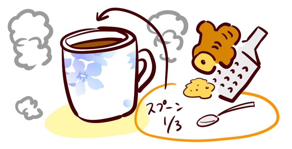 生姜紅茶ダイエット画像