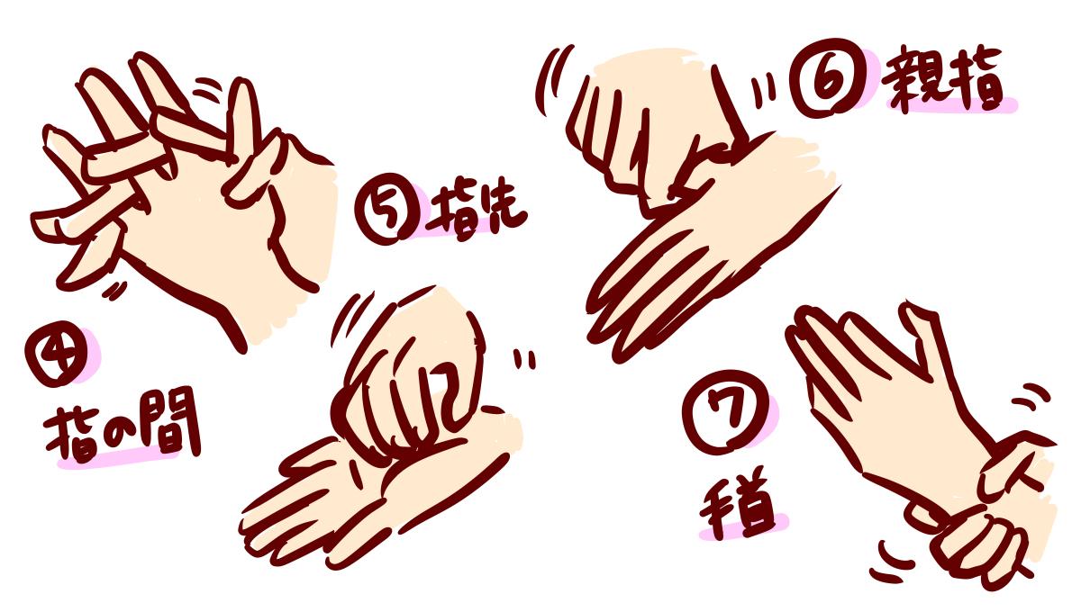 手洗い画像2