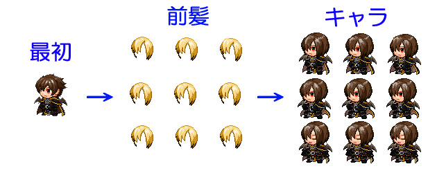 RPGツクールキャラクターフェイス04