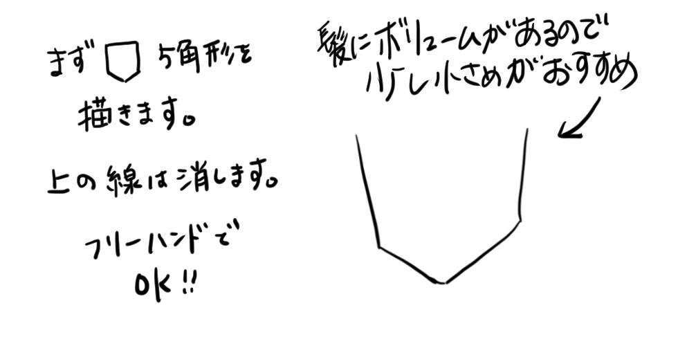 【鬼滅の刃】煉獄杏寿郎をだれでも簡単に描ける方法1