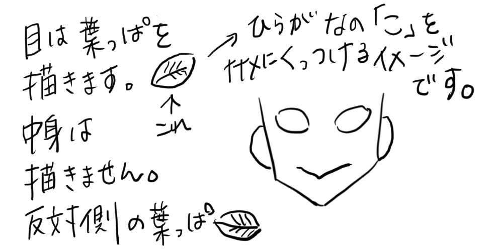 【鬼滅の刃】煉獄杏寿郎をだれでも簡単に描ける方法3