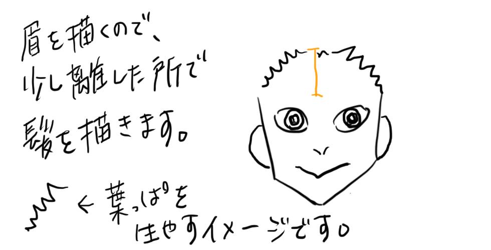 【鬼滅の刃】煉獄杏寿郎をだれでも簡単に描ける方法5